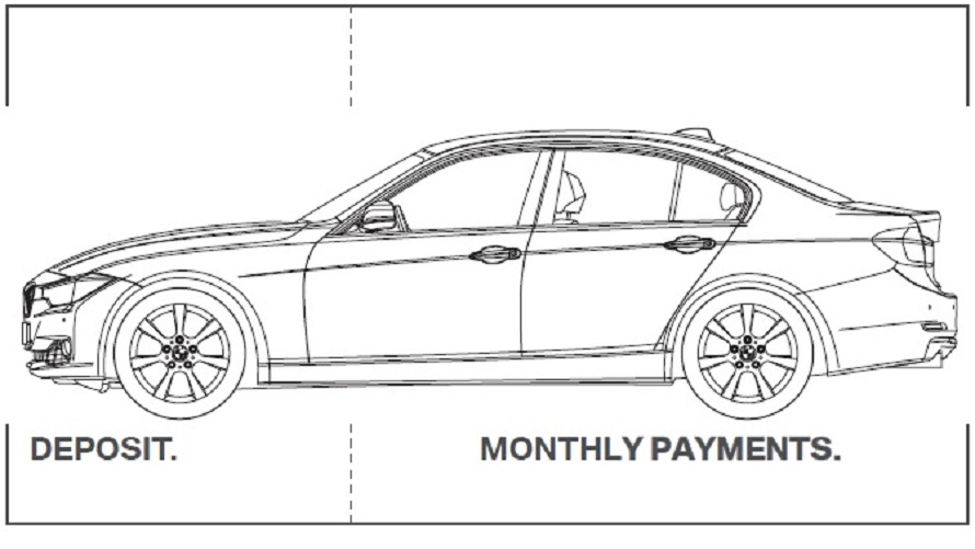 Bmw Financial Services Finance Lease